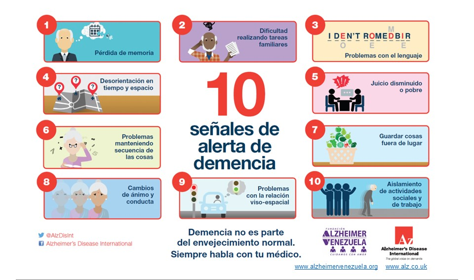 10 señales de alerta